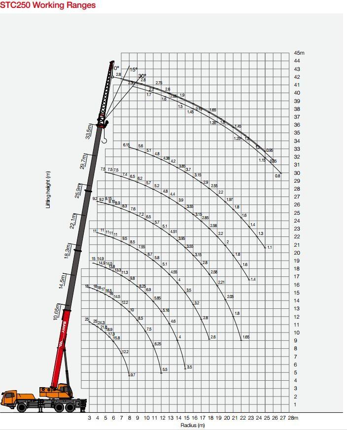 diagram crane