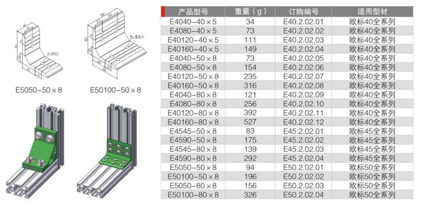 Perfil De Aluminio Conexion Accesorios 45 90 135 Grados De Angulo De Soporte Buy Soportes De