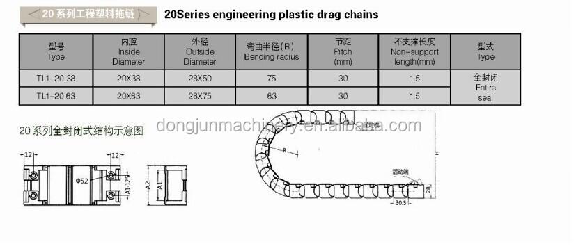 Tsubaki Cable Drag Chain - Buy Drag Chain,Cable Drag Chain,Tsubaki