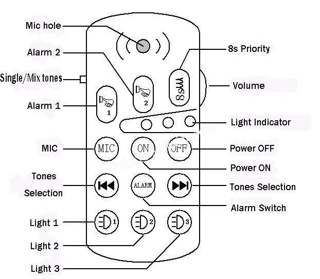 siren speakers wiring diagram for 2