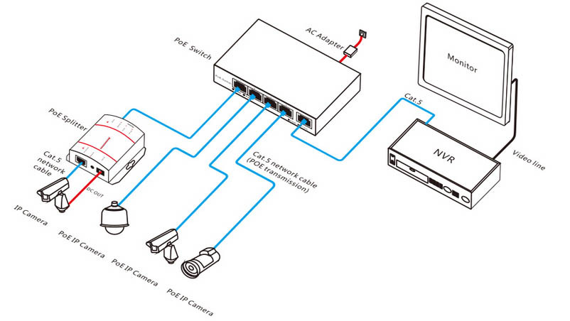 og wiring diagram