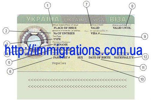 Visa Invitation Letters To Ukraine,Poland,Hungary,Denmark,Germany - invitation letters
