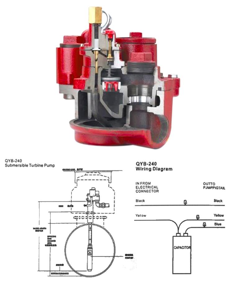 2018 New Red Jacket Endure 1hp 2hp Big Flow Gasoline Submersible