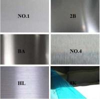 12 Inch Diameter Construction Polishing Stainless Steel