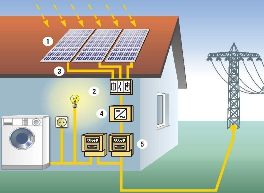 10kw grid tie solar del Schaltplan