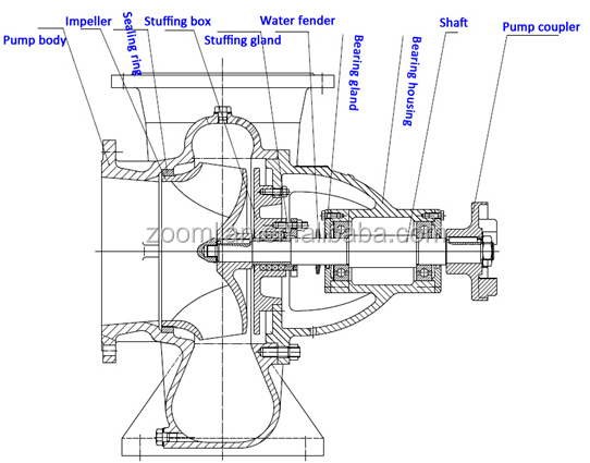 petrol engine schematic diagram