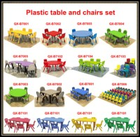 China Wholesale Day Care Center Kids Tables And Chairs ...