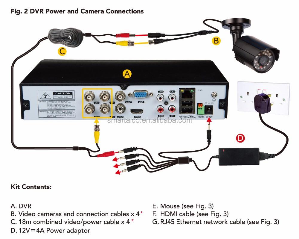cctv jack wiring diagram