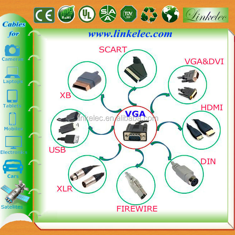 Vga Wiring Diagram Colours Wiring Diagram