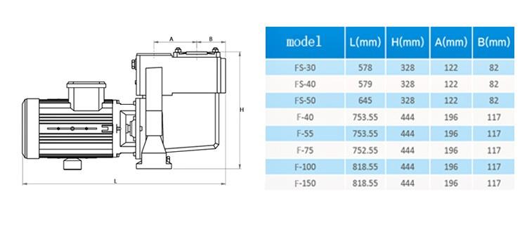 leland faraday motor wiring diagram