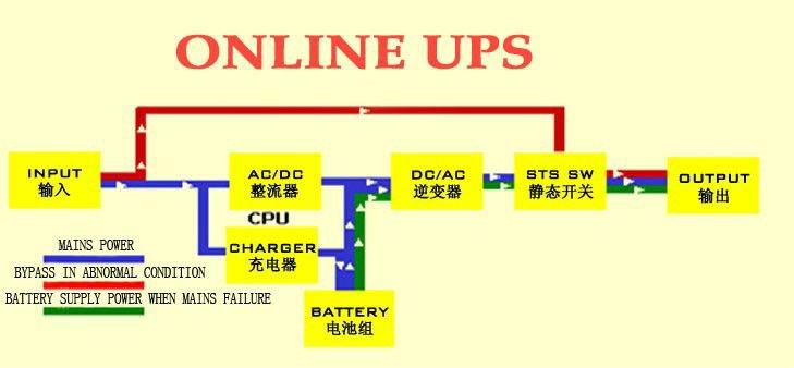 Ups Panel Wiring Diagram Wiring Diagram