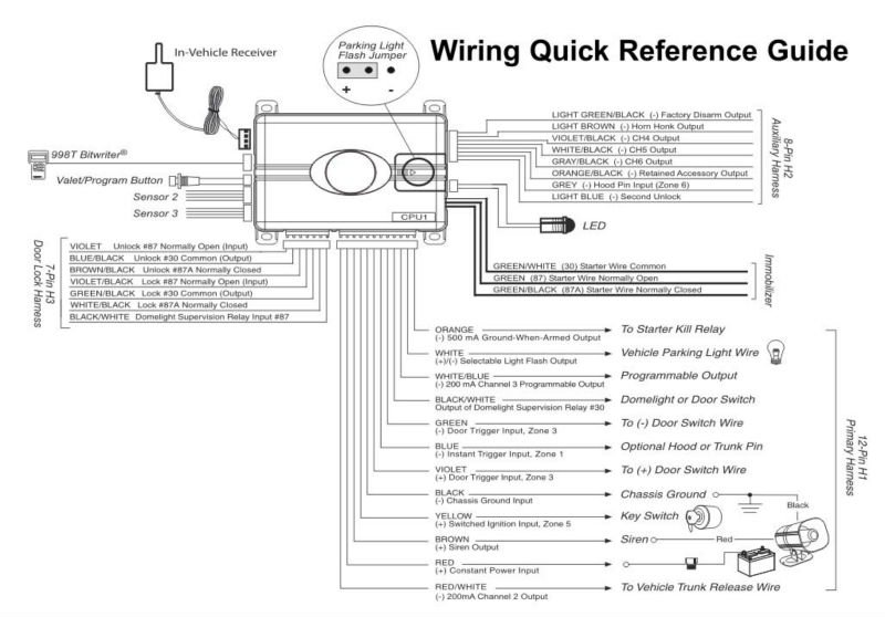 Excalibur Alarm Wiring Diagram Wiring Diagrams