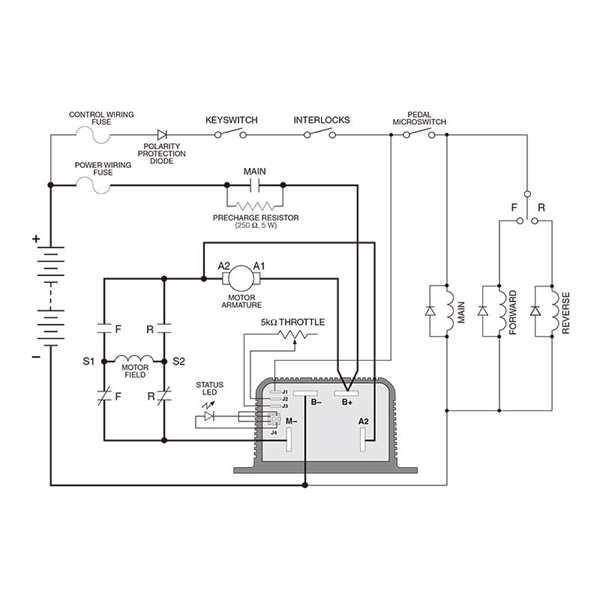 emc golf cart wiring diagram