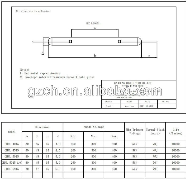 Linear Type Xenon Flash Tube Strobe Flash Lamp Bulbs For Studio