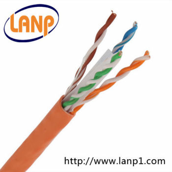 Network Cable Color Code Cat6