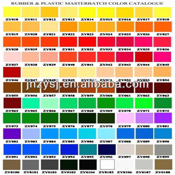 food coloring color chart-Source quality food coloring color chart - food coloring chart