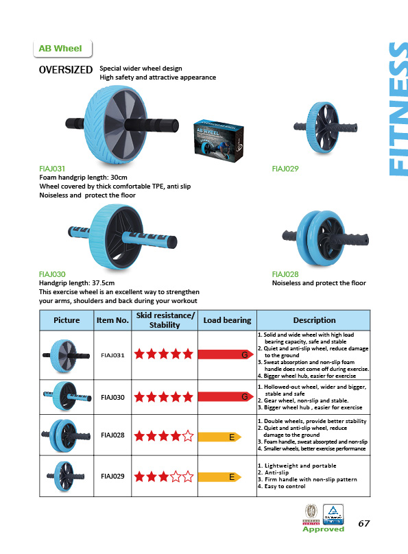 Zhensheng Gym Ab Wheel Roller Double - Buy Ab Wheel Roller,Gym Ab