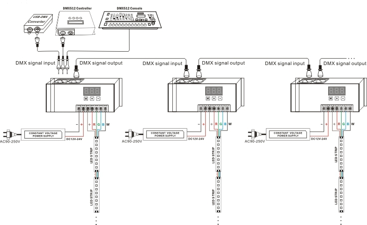 Cable Wiring Diagram Dmx Led Controller Wiring Diagram Cat 5 Wiring