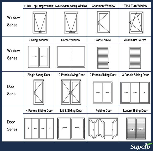 Unbreakable Strong Sliding Way Glass Doors And Windows