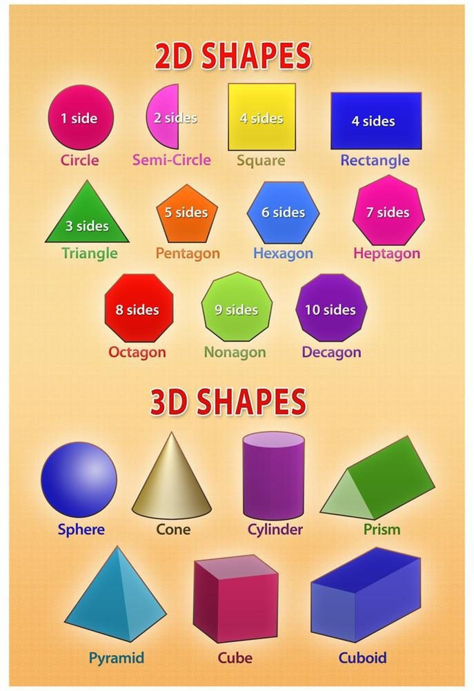Cheap 3d Shapes Poster, find 3d Shapes Poster deals on line at