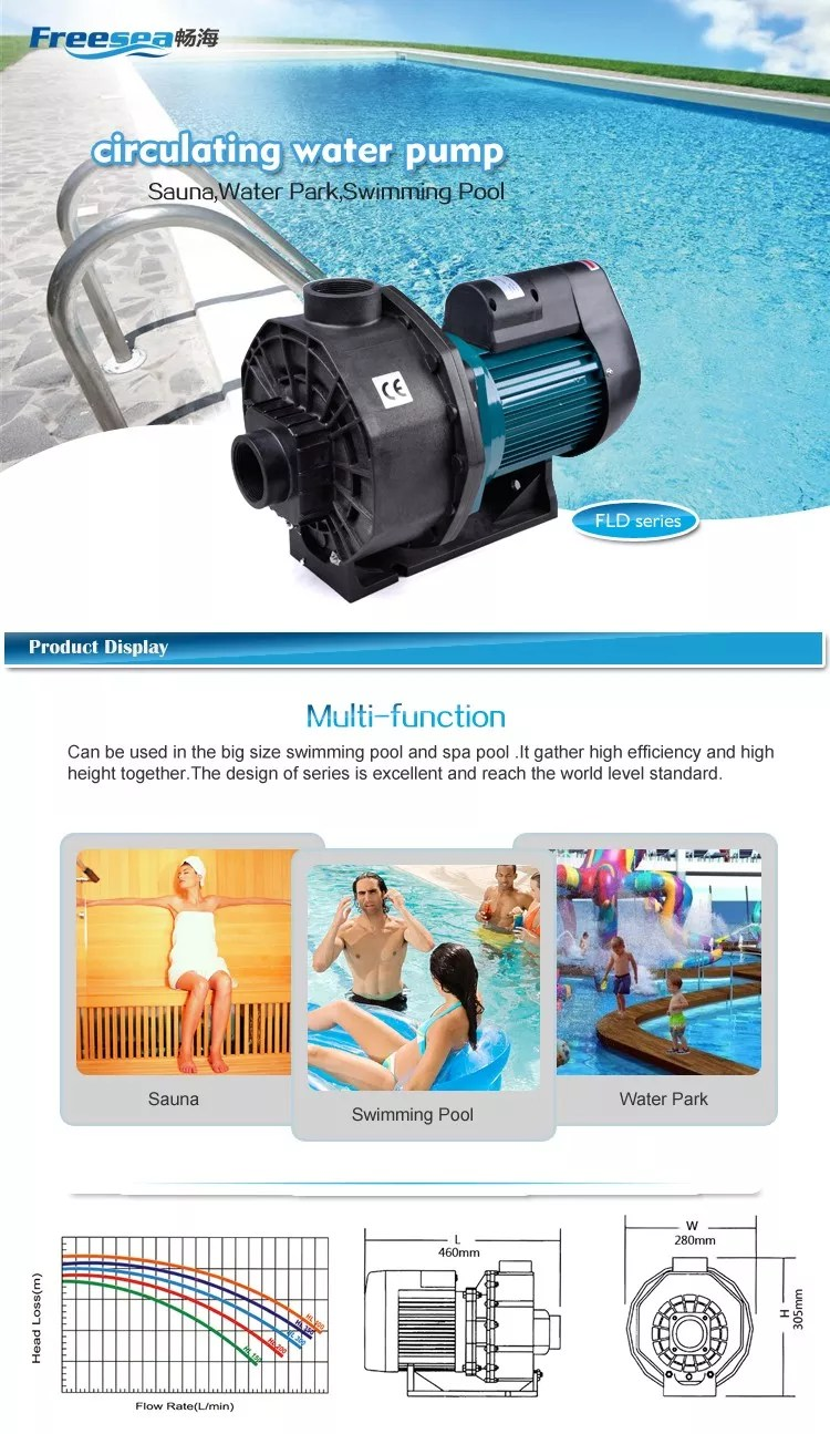 Pool Filterpumpe Ohne Strom Freesea Energy 2018 Energiesparende Wasserpumpe Ohne Strom Buy Wasserpumpe Ohne Strom Wasserpumpe Ohne Strom Wasserpumpe Ohne Strom Product On