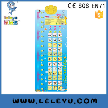 Kids Height Growth Chart Home Decor Wall Sticker/measure Pvc Wall - measurement charts