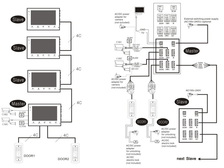 wiring diagram commax intercom