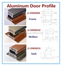 Commercial Aluminum Glass Door Frame Parts Material - Buy ...