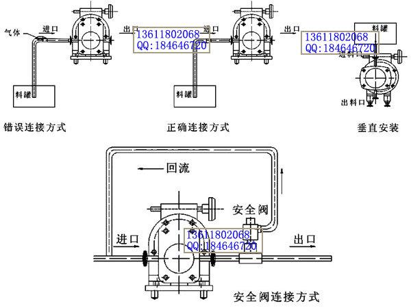 Tri Lobe Cement Transporting Pumps Vacuum Coating Machine/zj-70a