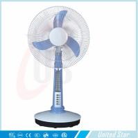Brushless Dc Ceiling Fan Motor