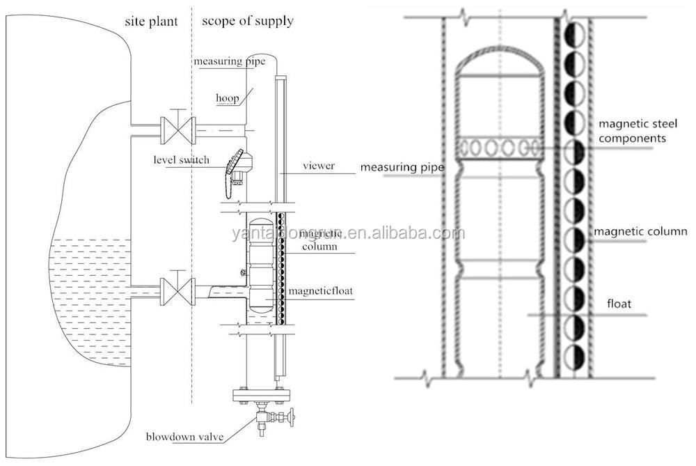 Tank Level Float Switch Schematic For Control