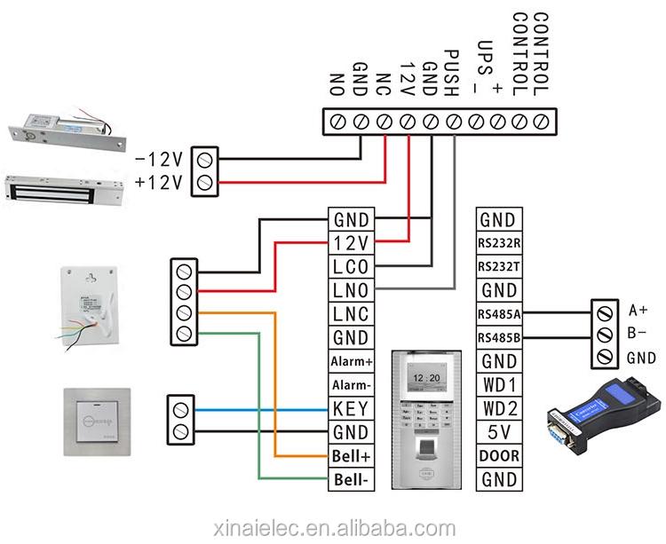 Eagle Talon Wiring Diagram Electrical Circuit Electrical Wiring