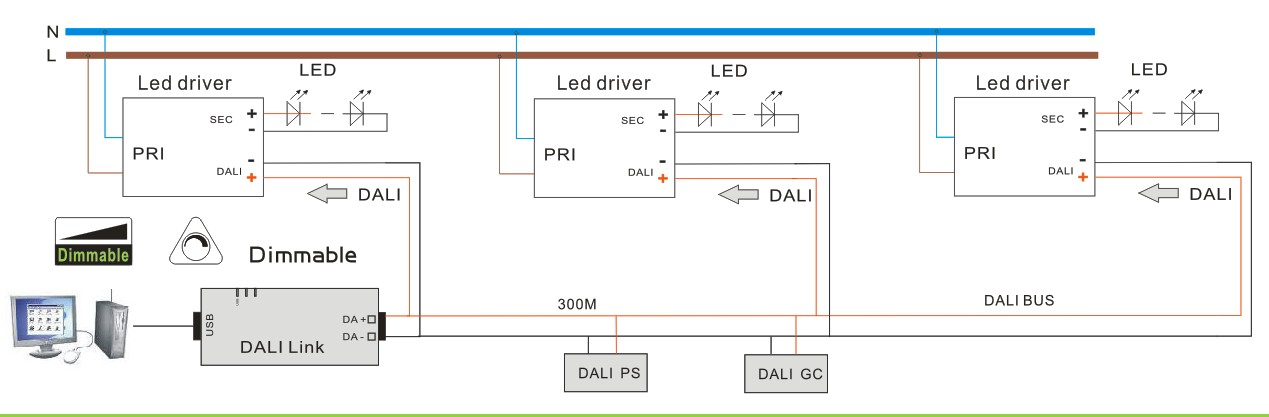 Wiring Diagram For Led Driver Wiring Diagram