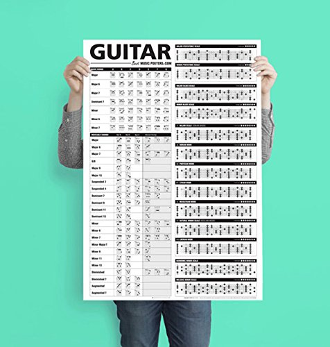 Cheap Guitar Poster, find Guitar Poster deals on line at Alibaba