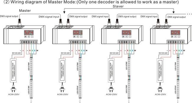 dmx led strip rgb controller wiring diagram