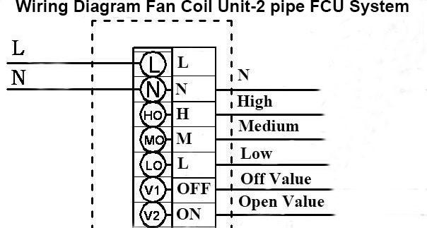 fcu control wiring diagram