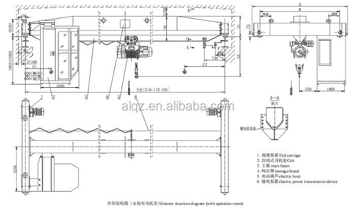 Wiring Diagram Of Eot Crane - Wiring Diagram Write