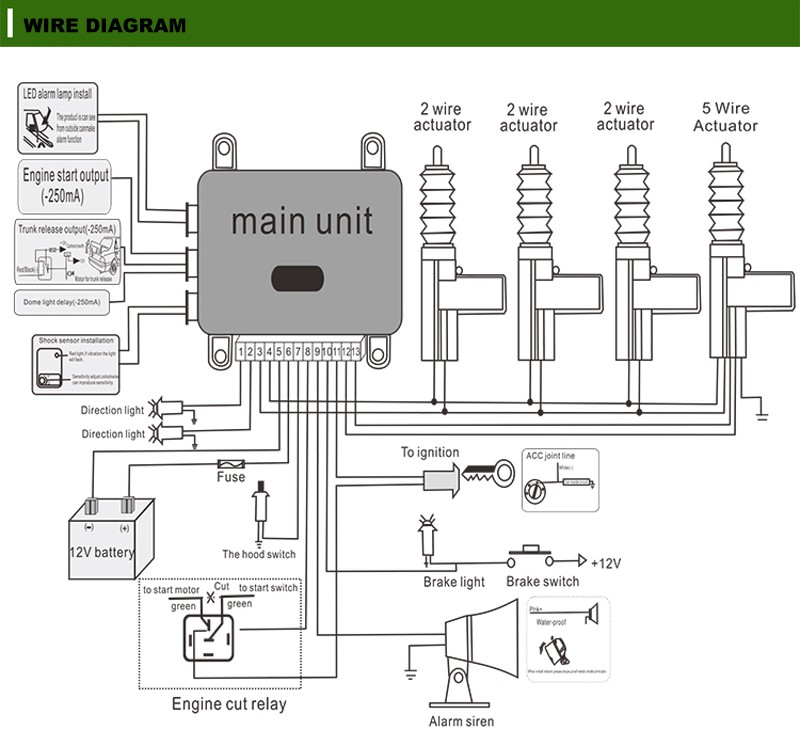 Vehicle Alarm System Diagram - Wiring Diagrams
