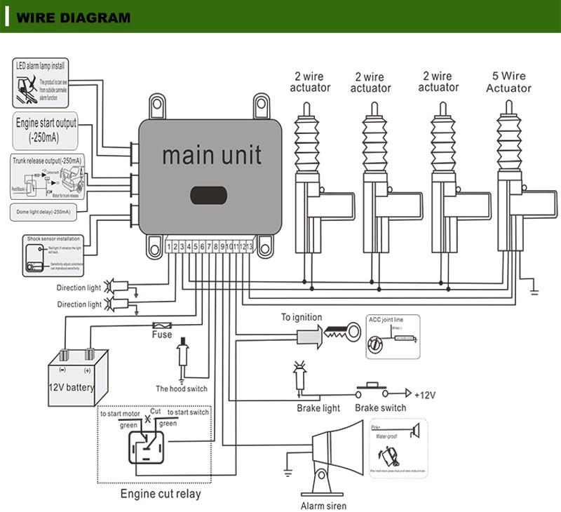 piranha car alarm wiring diagram