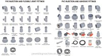 High Quality Pvc Pipes And Pvc Fittings For Water Supply ...