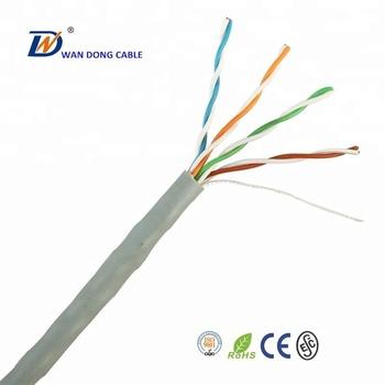 Importerlan Color Code Network Wire Color Code Copper Cable Cat5e