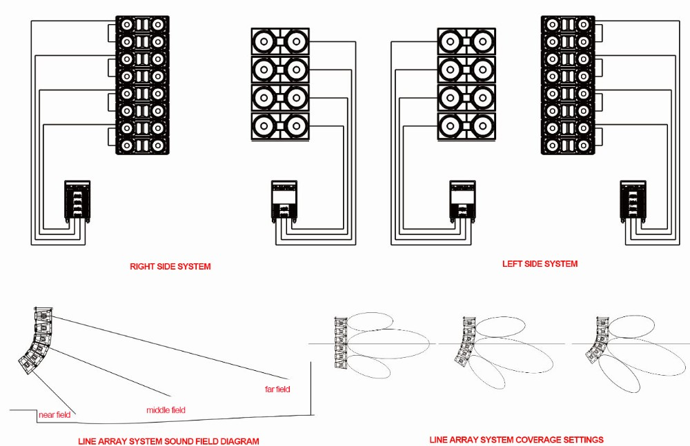 line array speaker wiring