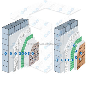 Inorganic Thermal Insulation Mortar And Exterior Wall Insulation - Concrete Wall Insulation