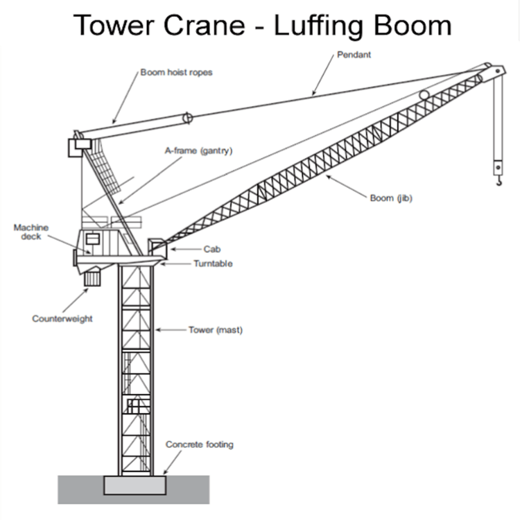 tower crane diagram