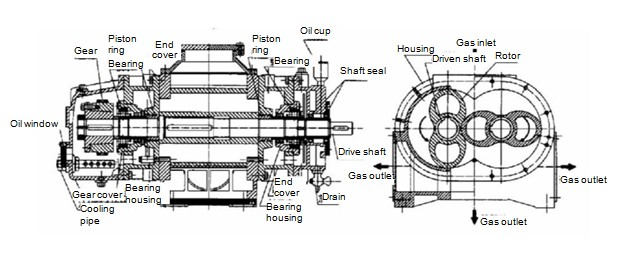 Shanghai Yulong Roots Booster Vacuum Pump - Buy Roots Pump,Booster