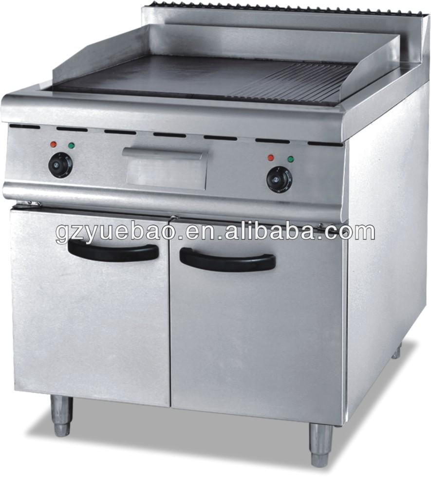 equipment restaurant equipment uamp commercial kitchen equipment commercial kitchen design equipment hoods sinks messagenote