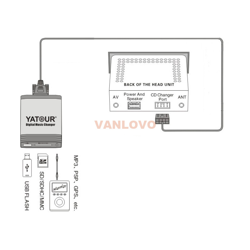 universal aux input wiring harness