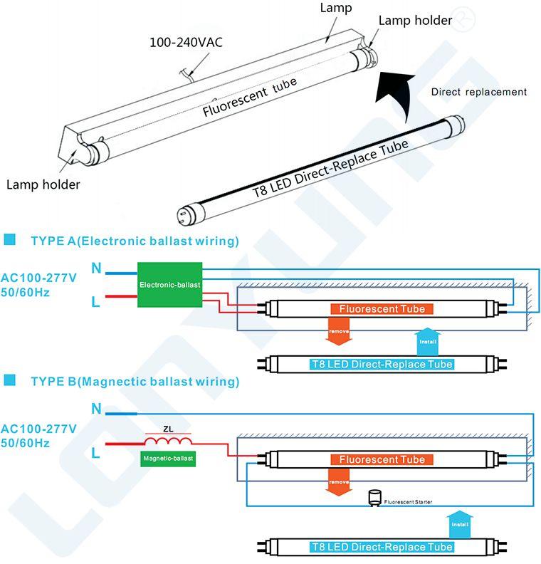 t8 ballast wiring diagram icn 4p32 n