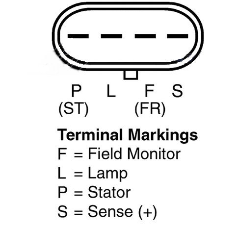 2012 dodge 5500 fuse box diagram