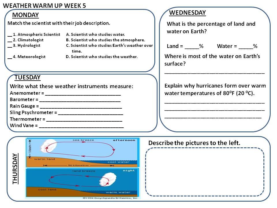 6E2B1 INTERPRETING WEATHER MAPS, TOOLS  CLOUDS - SOUTH CAROLINA